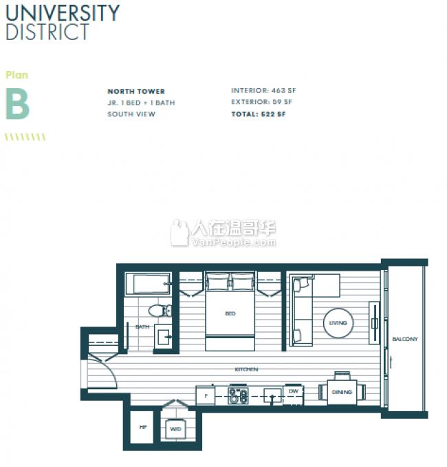 【加西置业楼花团购】*University District* Bosa素里市中心便宜大盘 与你玩转空间概念