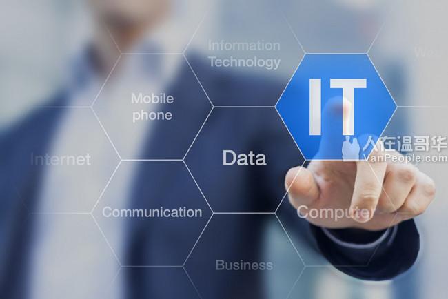 IT公司招聘市场营销人员 可协助移民