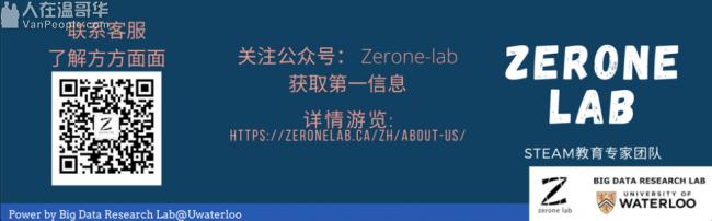 在线游戏编程 公开课:Zerone Lab与滑铁卢大学 大数据研究实验室联合举办