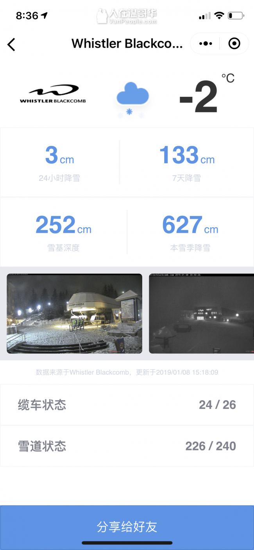 大温周边滑雪场雪况小程序上线啦!!!