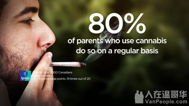 家长对孩子影响深远 加拿大有近三成家长抽大麻